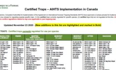 Certified Trap List Updated- November 23 2020