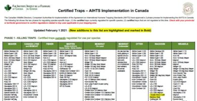 Certified Trap List Updated - October 1, 2021