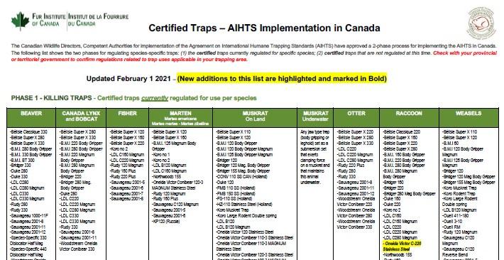 La liste des pièges certifiés mise à jour – 1 octobre 2021